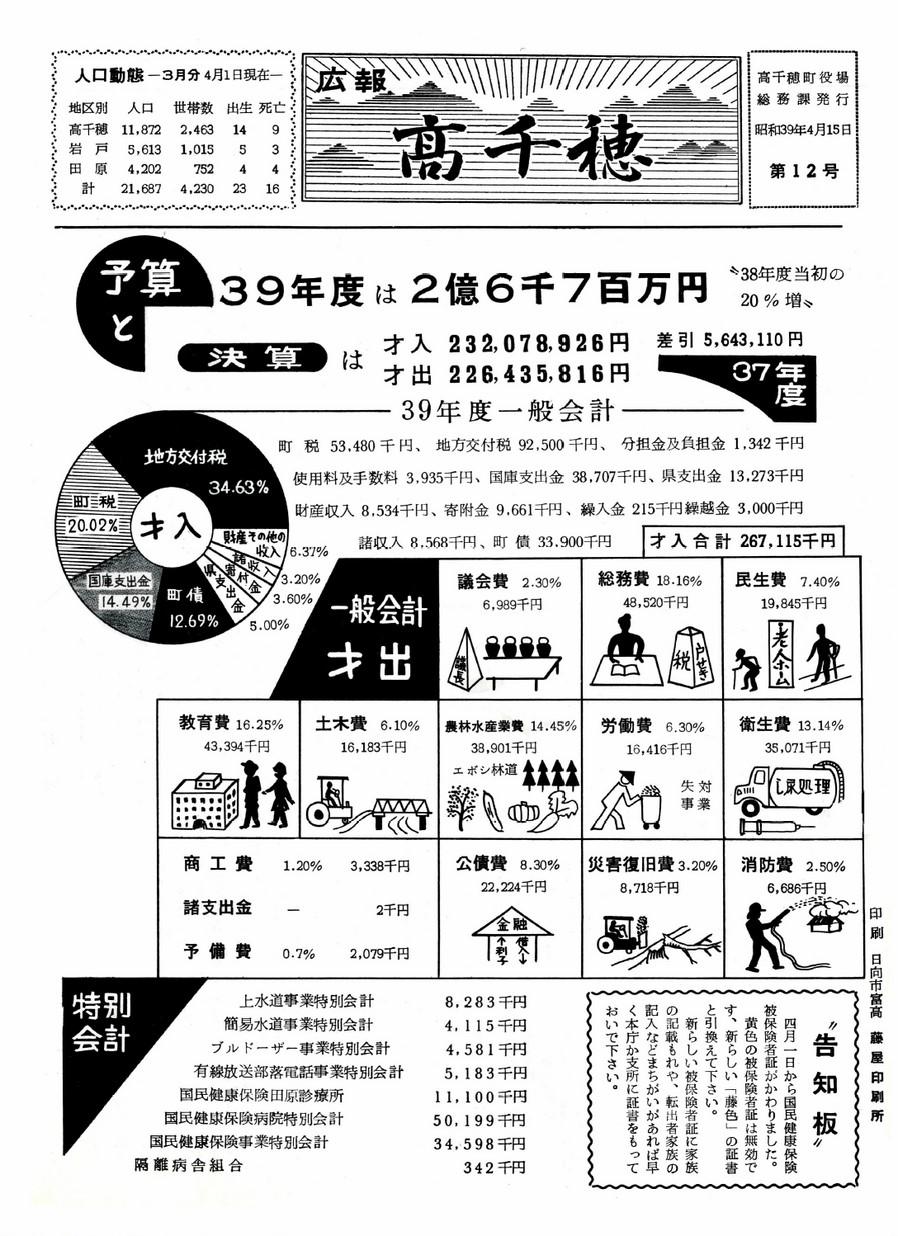 広報たかちほ No.12 1964年4月号の表紙画像